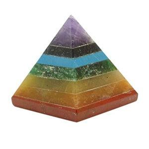 Pirámide 7 Chakras